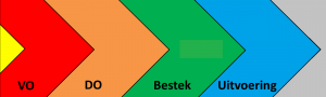 banner vo do