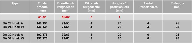Schrumpf voegenband DA Hoek PVC