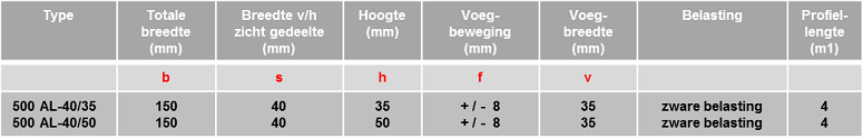 Schrumpf Vloerprofiel 500 AL/40