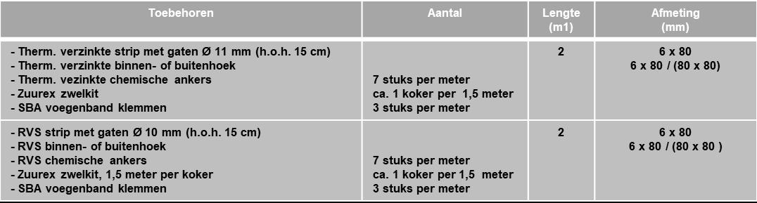 SCHRUMPF Dilatatieklemvoegenband Mono-25-UBK