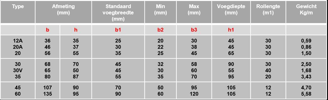 Schrumpf ACME-afbeelding tabel