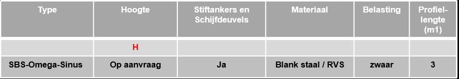 Schrumpf SBS Omega Sinus-tabel